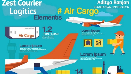 Zest Courier & Cargo Services Ghaziabad